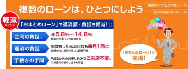 東京スター銀行トップ600