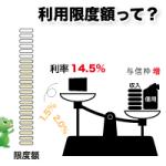 利用限度額と金利のイラスト